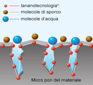 cappotto-termico-nanoresina-funzionamento