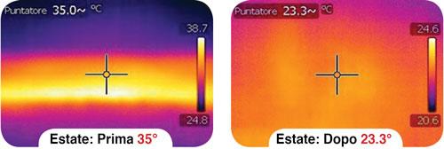 alternativa cappotto termico genialkap energie rinnovabili riscaldamento risparmio energetico proteggere casa benefici estate Alternativa al Cappotto Termico