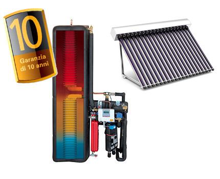 solare termico per un maggior risparmio energetico