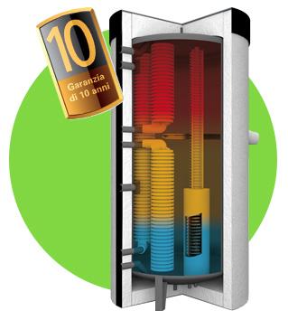 accumulatore per risparmio energia primaria