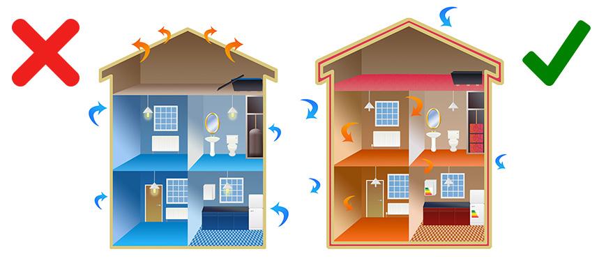 la dispersione di calore non facilita l'indipendenza energetica con zero sprechi